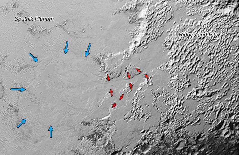 Plutone - movimento dei ghiacciai