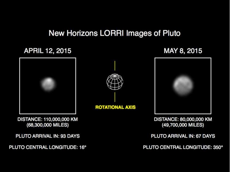 New Horizons - 8 aprile 12 maggio 2015