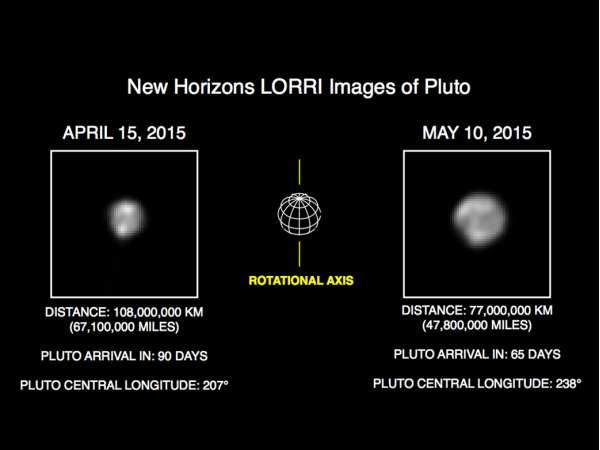 New Horizons - 15 aprile 10 maggio 2015