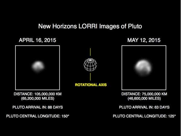 New Horizons - 16 aprile 12 maggio 2015