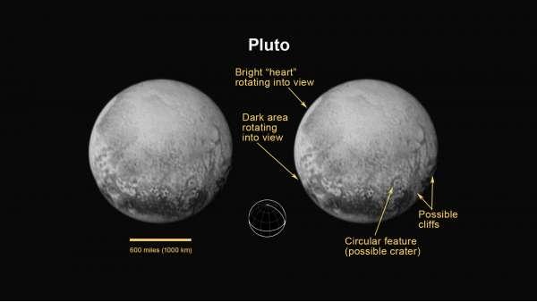 Plutone - LORRI 11 luglio 2015 con annotazioni