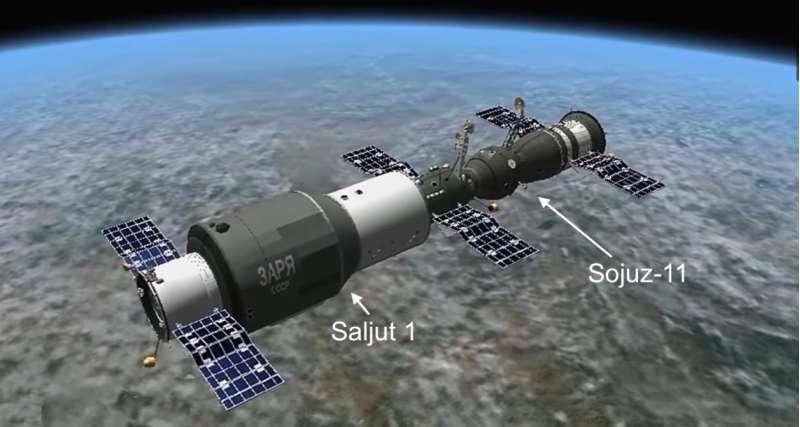 russia salyut1 sojuz11 digital