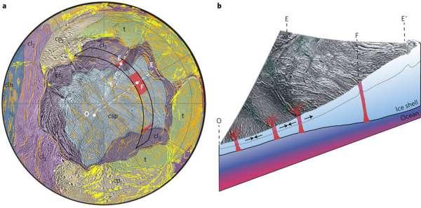 Possibile scenario per l'anomalia termica rilevata al polo sud di Encelado