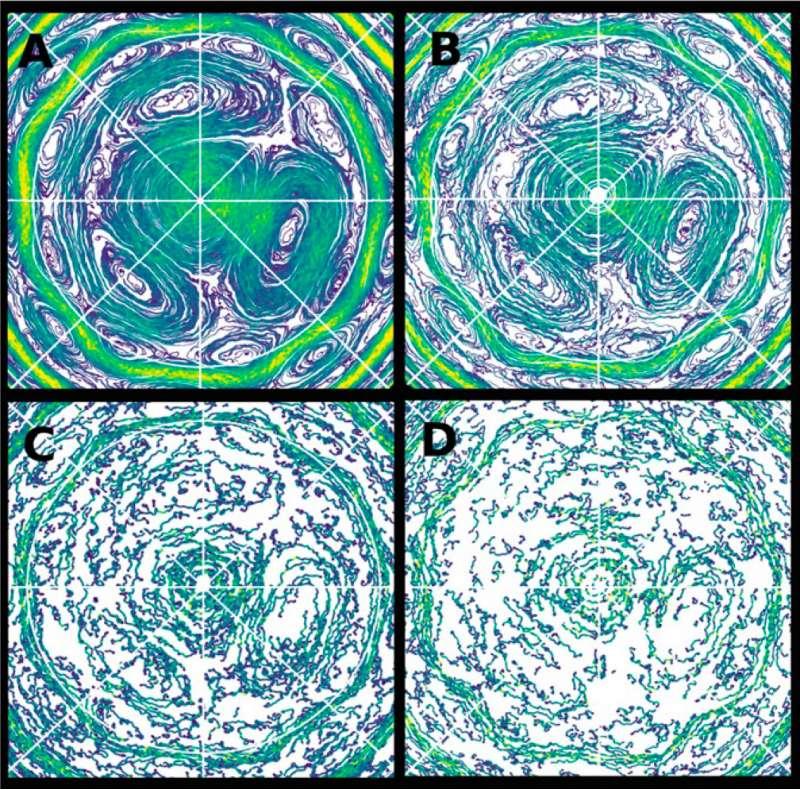 Quattro sezioni verticali dell'esagono di Saturno