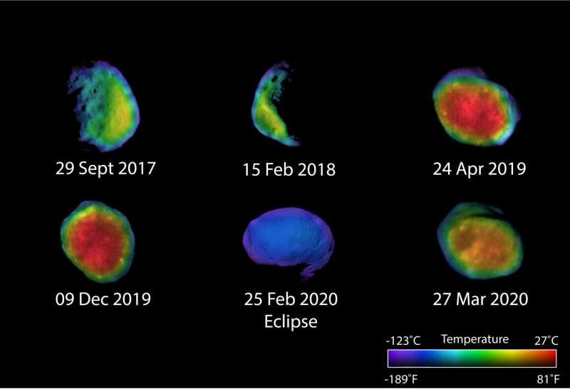 Le fasi di Fobos catturate da THEMIS a bordo di Mars Odyssey