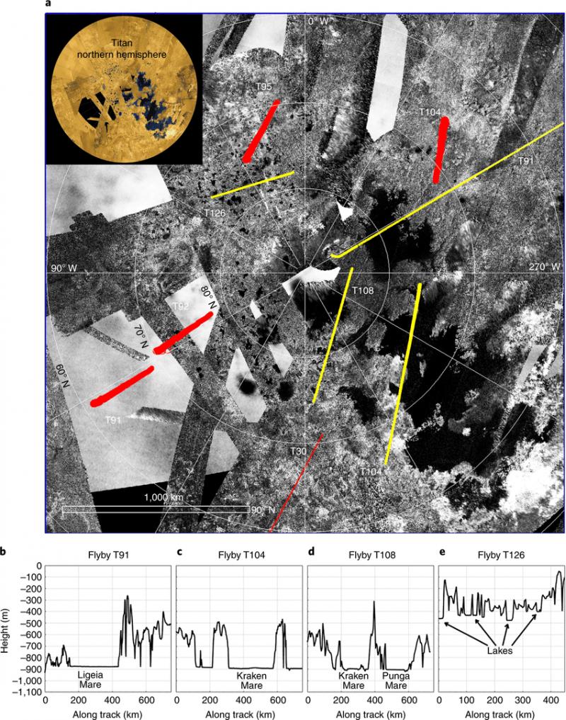 titano tracce altimetriche