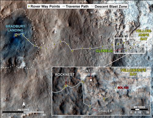 Curiosity Map - Point Lake