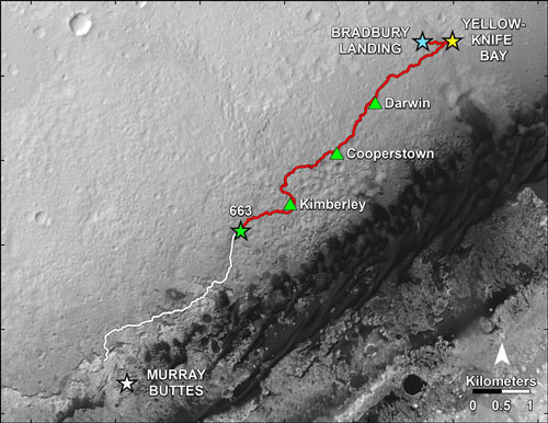 Curiosity Mount Sharp route