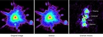 Le cinque lune principali di Urano assomigliano a Plutone