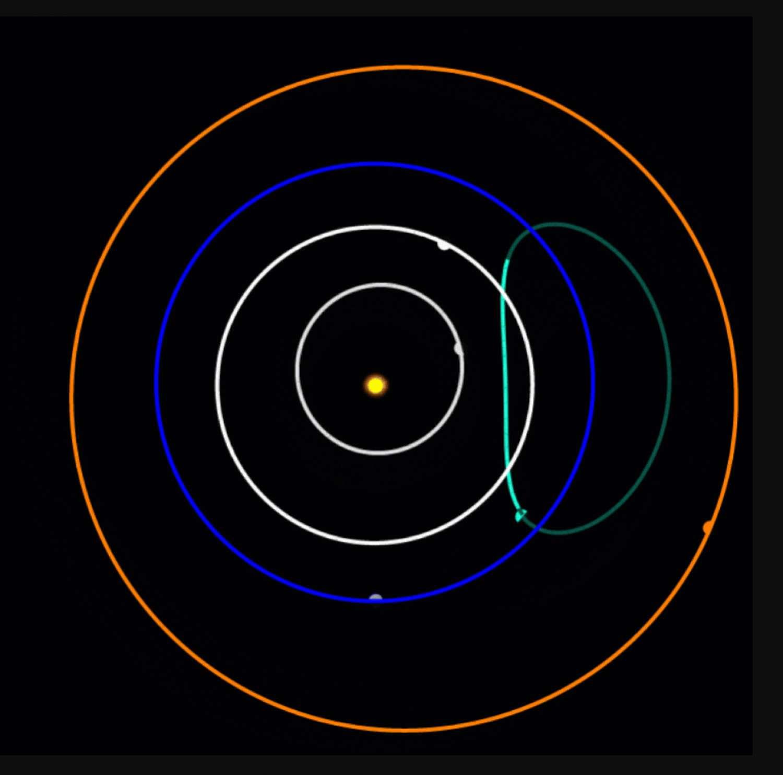 2020 XL5, un troiano terrestre