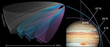 La missione estesa di Juno